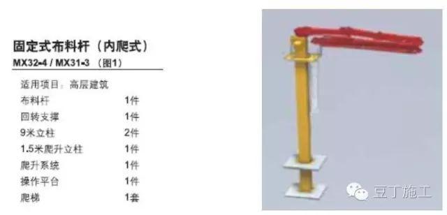 如何将混凝土泵送至611米的高空?干货!_8