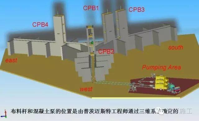 如何将混凝土泵送至611米的高空?干货!_3