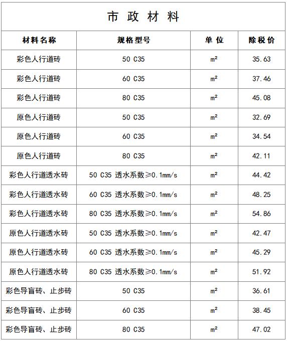 最新建筑工程常用材料价格信息(8月)_9