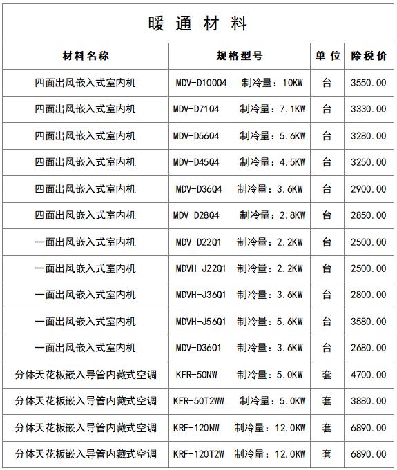 最新建筑工程常用材料价格信息(8月)_12