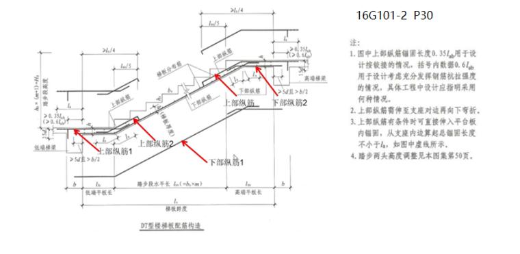 16G101图集DT型楼梯板配筋构造及计算PPT-03 DT型楼梯板配筋构造