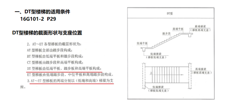 16G101图集DT型楼梯板配筋构造及计算PPT-02 DT型楼梯的截面形状与支座位置