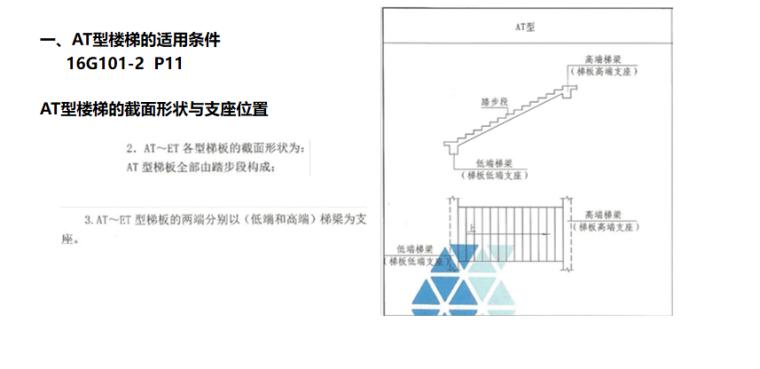 16G101图集AT型楼梯板配筋构造及计算PPT-03 AT型楼梯的适用条件