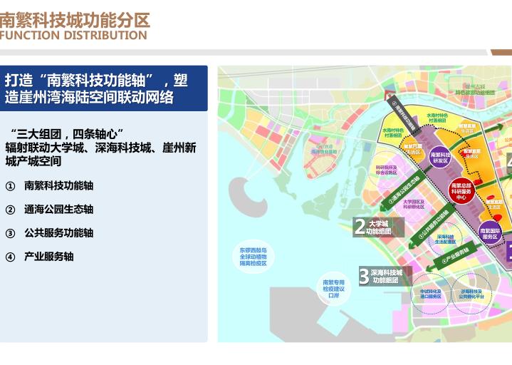 三亚科技城6000亩规划概念方案文本2019-功能分区