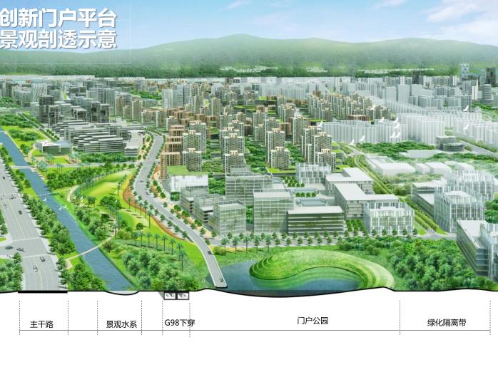 三亚科技城6000亩规划概念方案文本2019-景观剖透示意