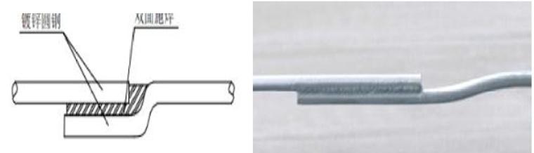 电气管线防雷接地与等电位安装_2