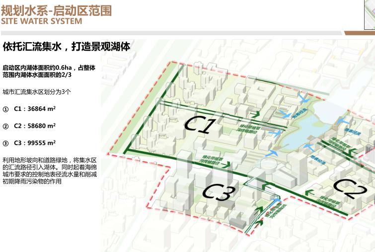 三亚科技城6000亩规划概念方案文本2019-启动区范围