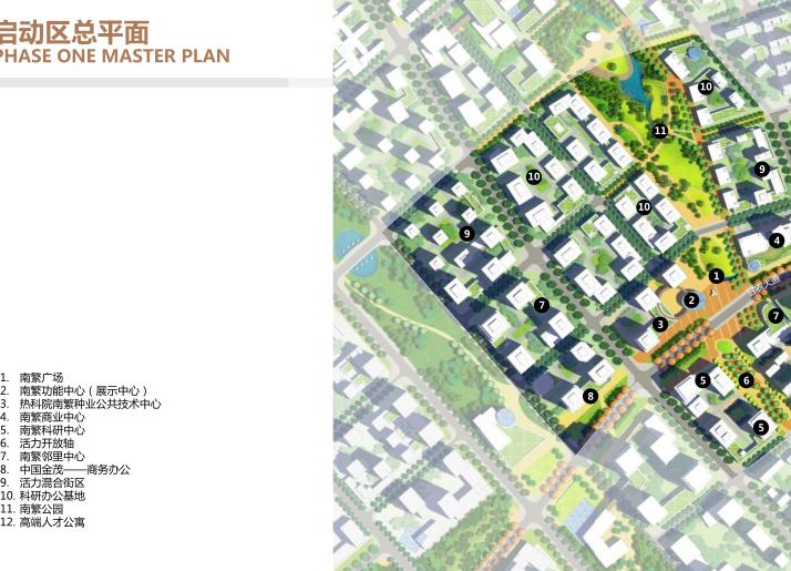 三亚科技城6000亩规划概念方案文本2019-启动区总平面