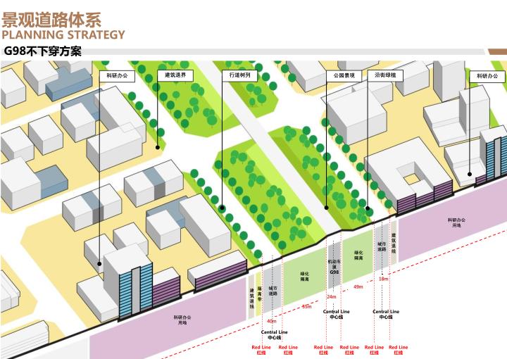 三亚科技城6000亩规划概念方案文本2019-景观道路体系