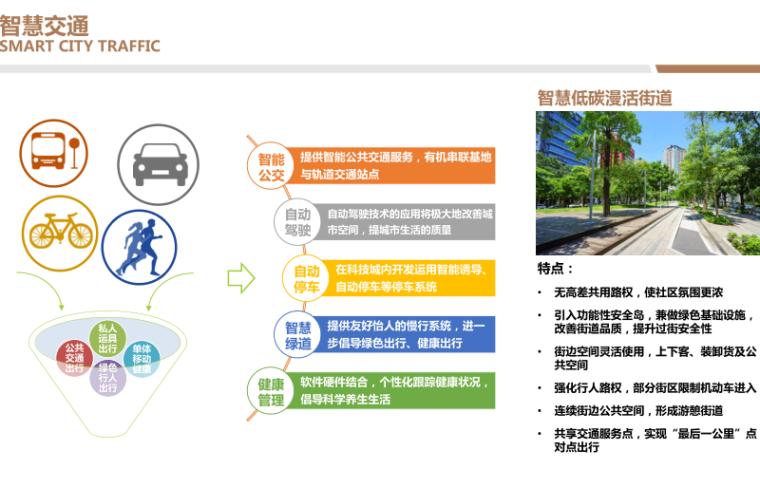 三亚科技城6000亩规划概念方案文本2019-智慧城市