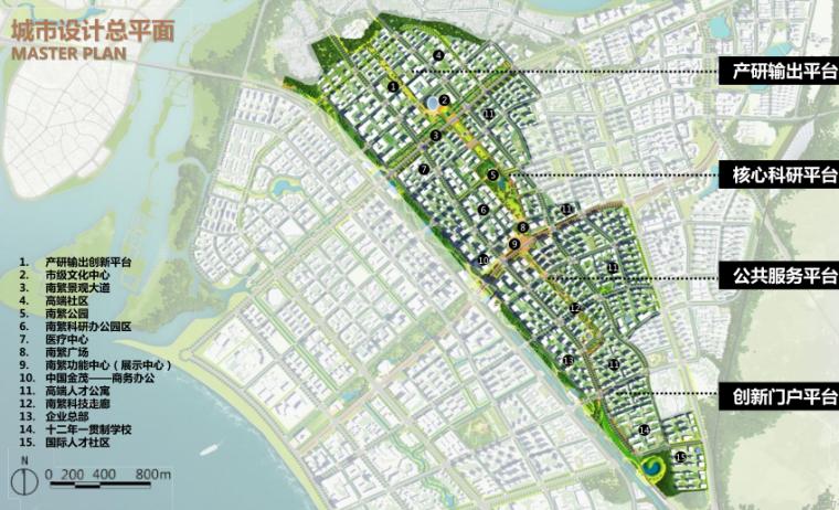三亚科技城6000亩规划概念方案文本2019-城市设计总平面