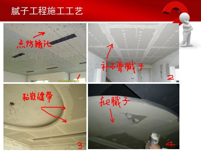室内墙面工程装饰装修施工工艺-腻子工程施工工艺2