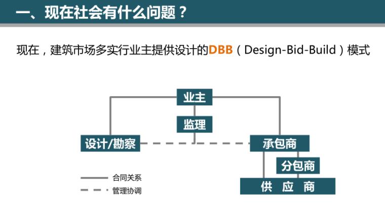工程造价咨询机构的机遇-DBB模式