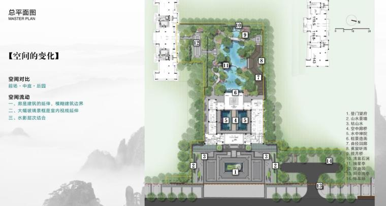 [福建]永安新中式风格居住区景观设计方案-总平面图