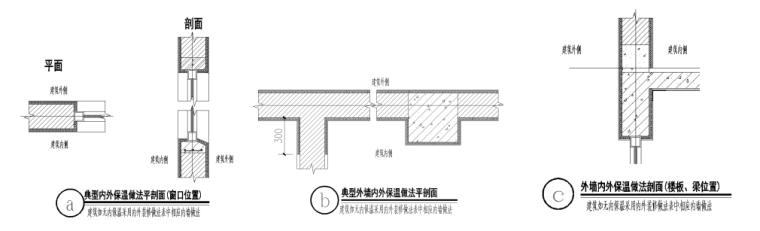 安置房项目外墙保温及真石漆施工方案-02 保温做法典型大样