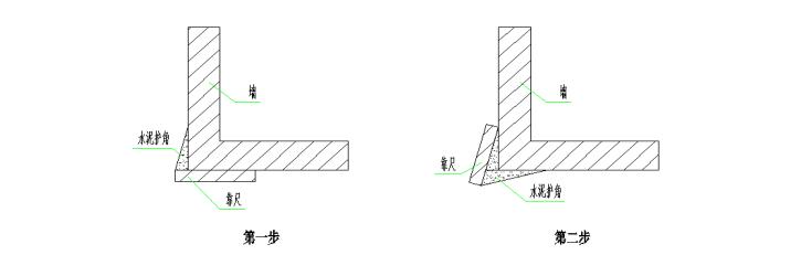 安置房项目外墙保温及真石漆施工方案-06 护角做法