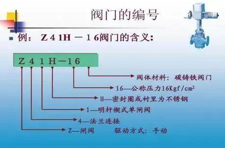 安装工程中给排水识图技巧_15