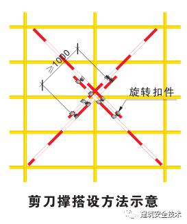建筑工程外脚手架搭设标准全面图解_6