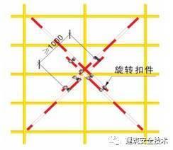 建筑工程外脚手架搭设标准全面图解_23