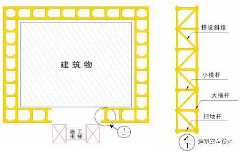 建筑工程外脚手架搭设标准全面图解_26