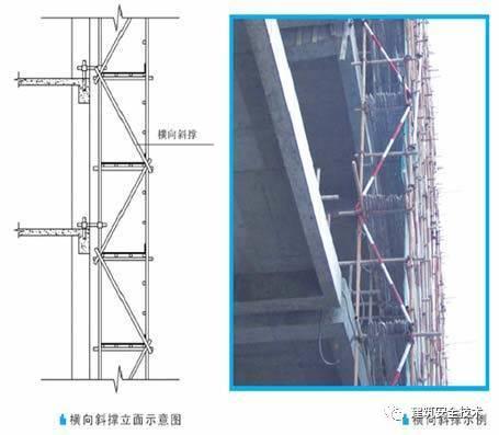 建筑工程外脚手架搭设标准全面图解_25