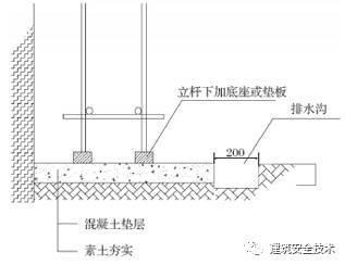 建筑工程外脚手架搭设标准全面图解_9