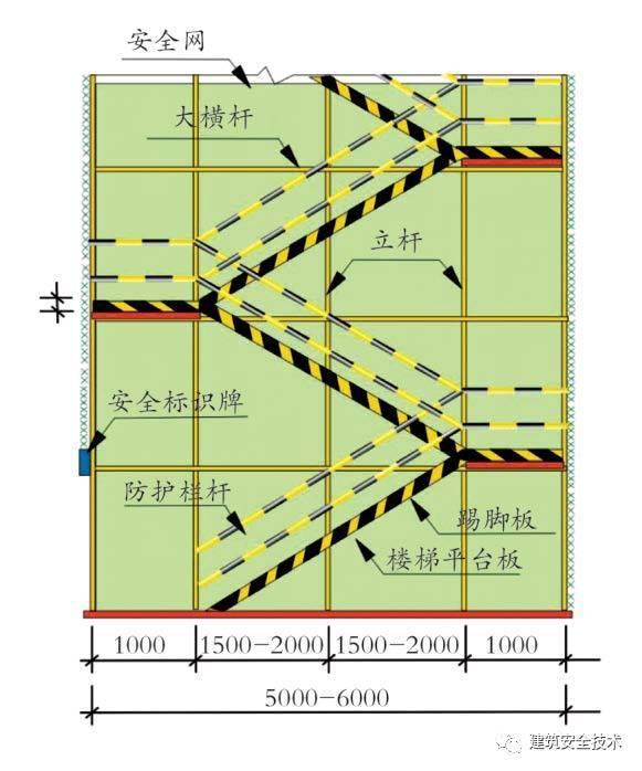 建筑工程外脚手架搭设标准全面图解_28