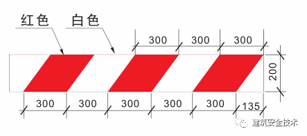 建筑工程外脚手架搭设标准全面图解_12