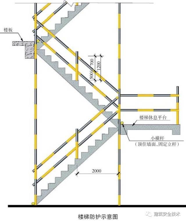 建筑工程外脚手架搭设标准全面图解_31