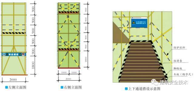 建筑工程外脚手架搭设标准全面图解_30