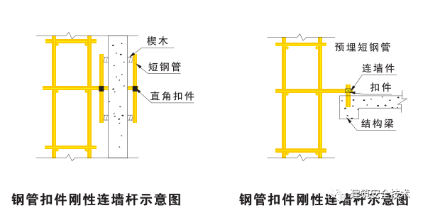 建筑工程外脚手架搭设标准全面图解_20