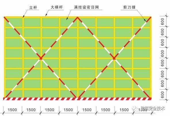 建筑工程外脚手架搭设标准全面图解_13