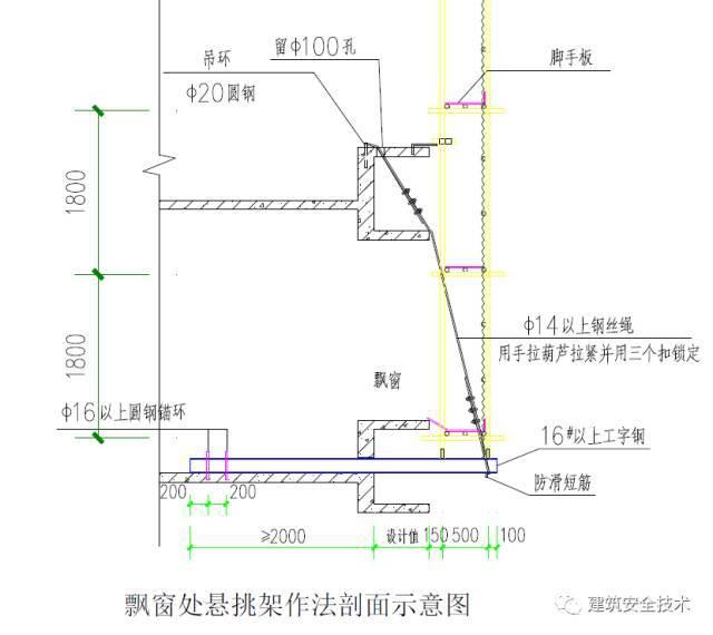 建筑工程外脚手架搭设标准全面图解_51