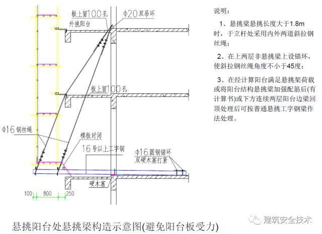 建筑工程外脚手架搭设标准全面图解_53