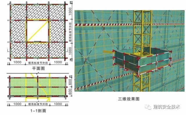 建筑工程外脚手架搭设标准全面图解_32