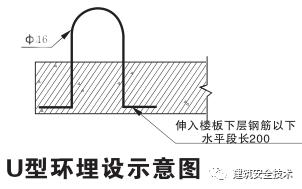 建筑工程外脚手架搭设标准全面图解_47