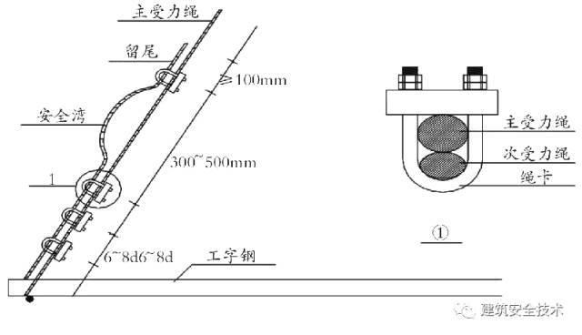 建筑工程外脚手架搭设标准全面图解_43