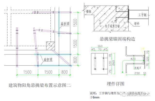 建筑工程外脚手架搭设标准全面图解_56