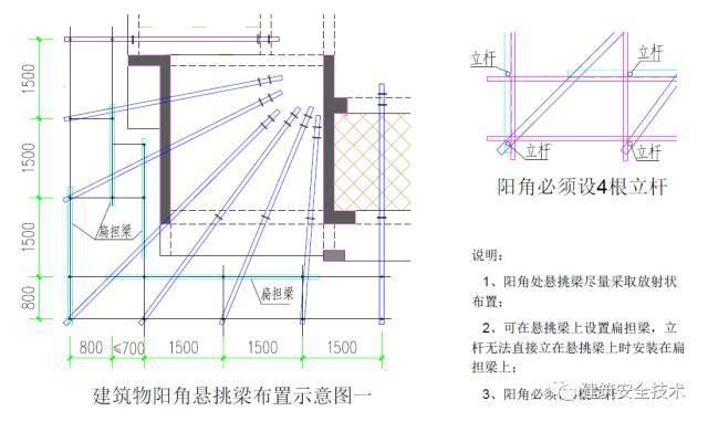 建筑工程外脚手架搭设标准全面图解_55