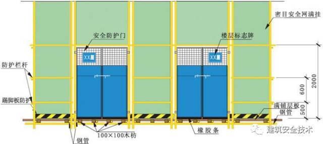 建筑工程外脚手架搭设标准全面图解_35