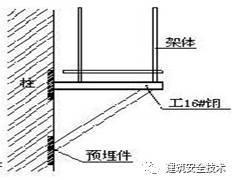 建筑工程外脚手架搭设标准全面图解_57