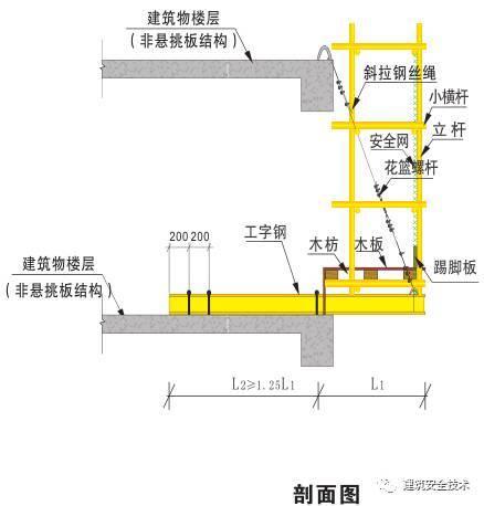 建筑工程外脚手架搭设标准全面图解_42