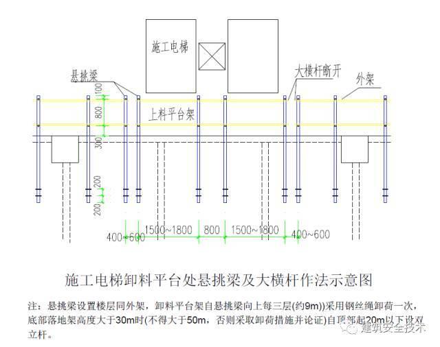 建筑工程外脚手架搭设标准全面图解_54