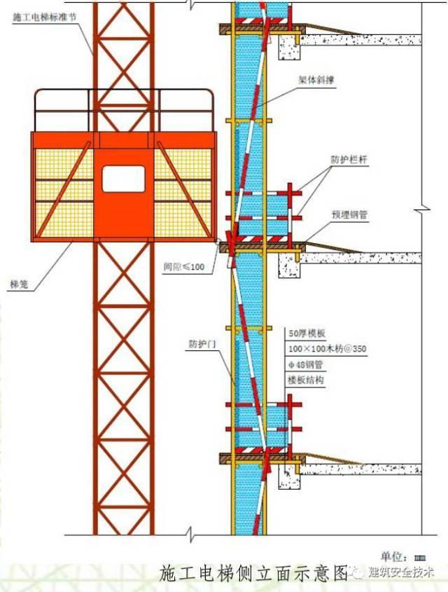 建筑工程外脚手架搭设标准全面图解_34