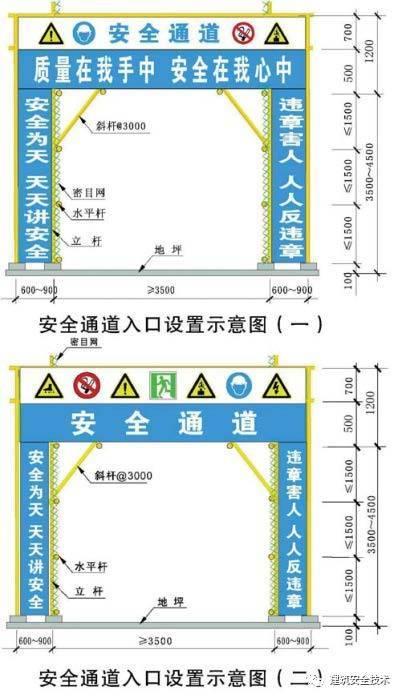 建筑工程外脚手架搭设标准全面图解_37