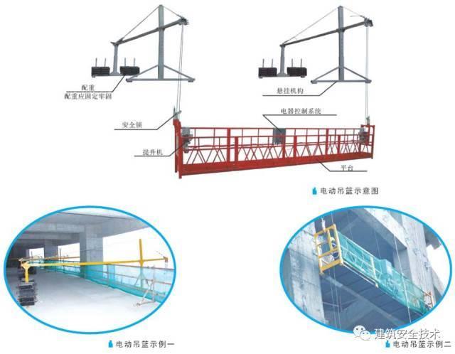 建筑工程外脚手架搭设标准全面图解_60