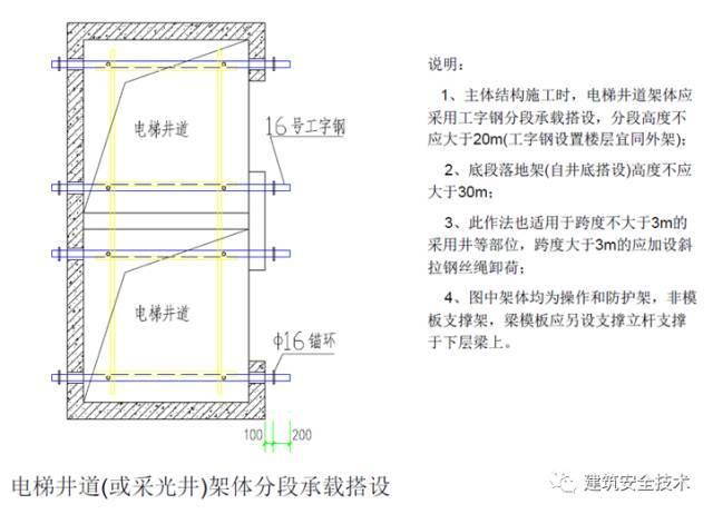 建筑工程外脚手架搭设标准全面图解_59