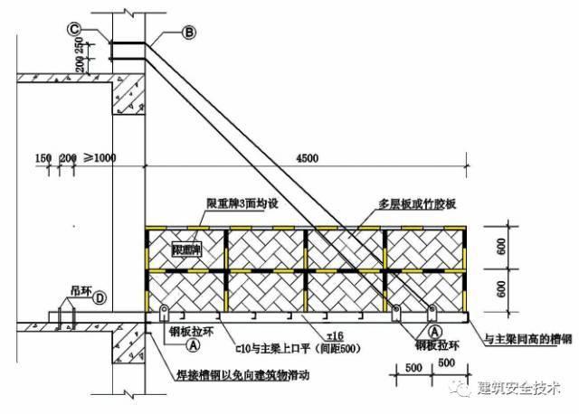 建筑工程外脚手架搭设标准全面图解_63