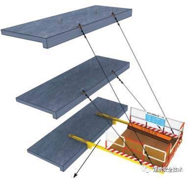 建筑工程外脚手架搭设标准全面图解_68