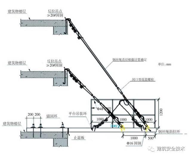 建筑工程外脚手架搭设标准全面图解_61